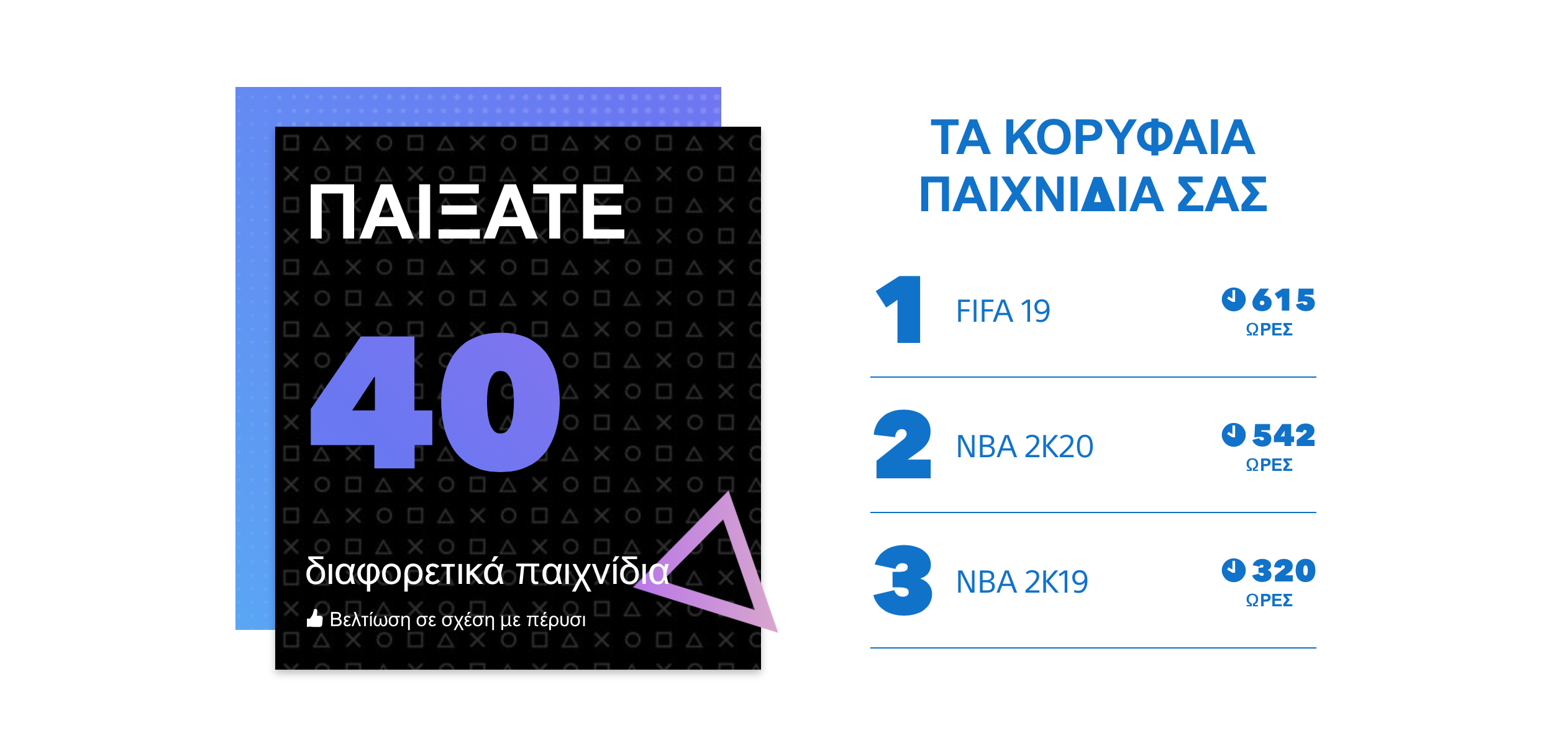 ps4 2019 wrap up